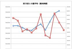 181005T2グラフ2