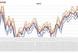 日経平均グラフ